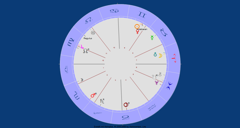 Venus Konjunktion Aldebaran