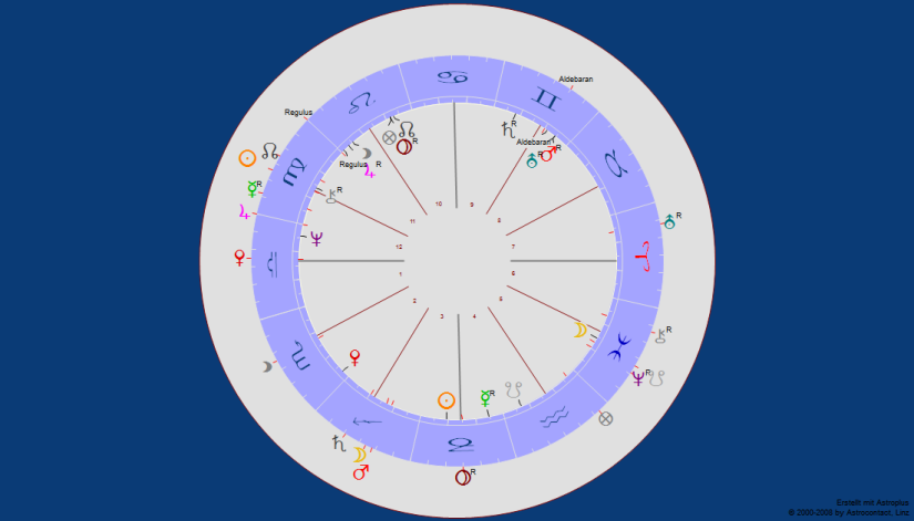 Syrien Jupiter Ingres