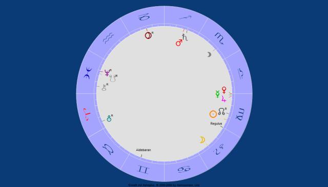 Venus in Waage