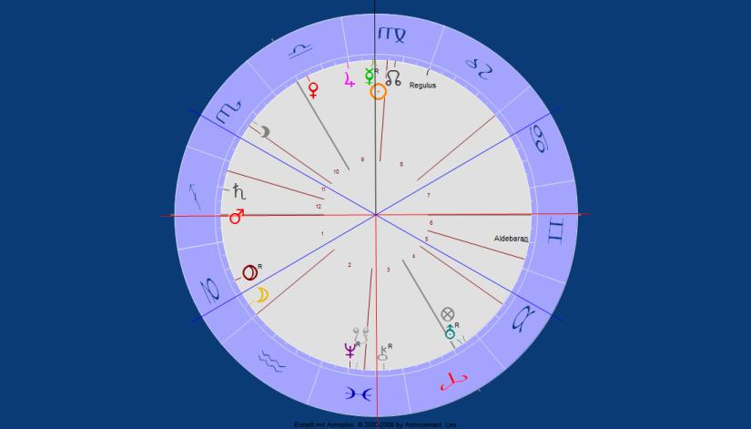 mars-quadrat-sonne