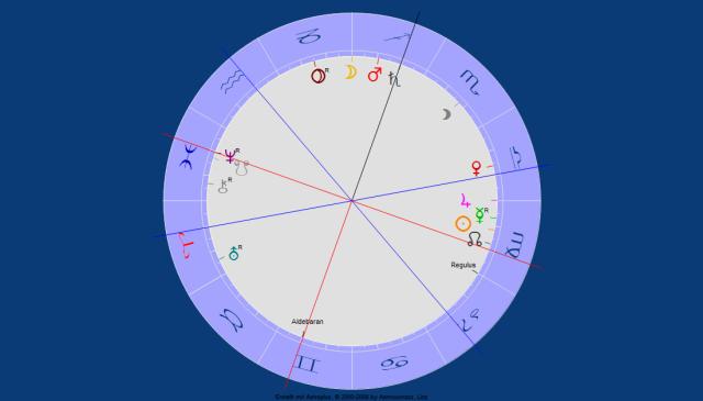 saturn-neptun-letztes-quadrat