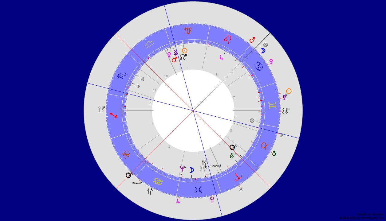 Schweiz Pluto Quadrat