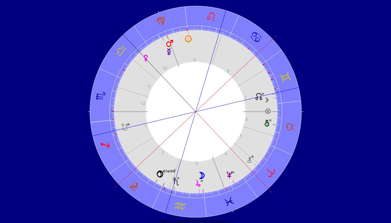 Venus Saturn Trigon