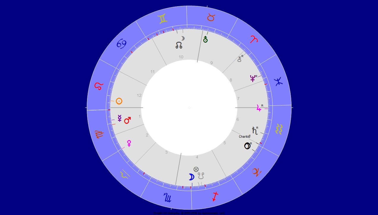 Venus Waage